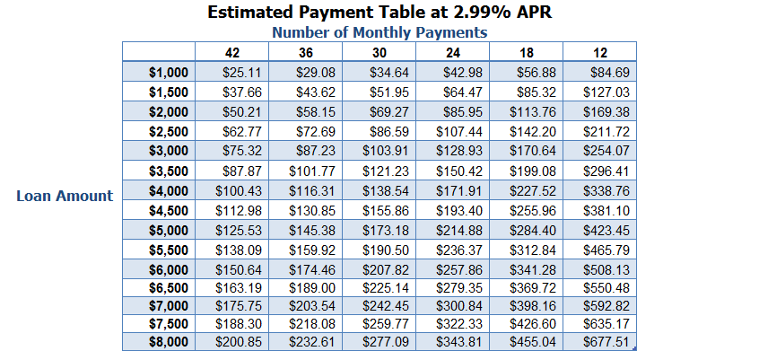 Loan_payment_table